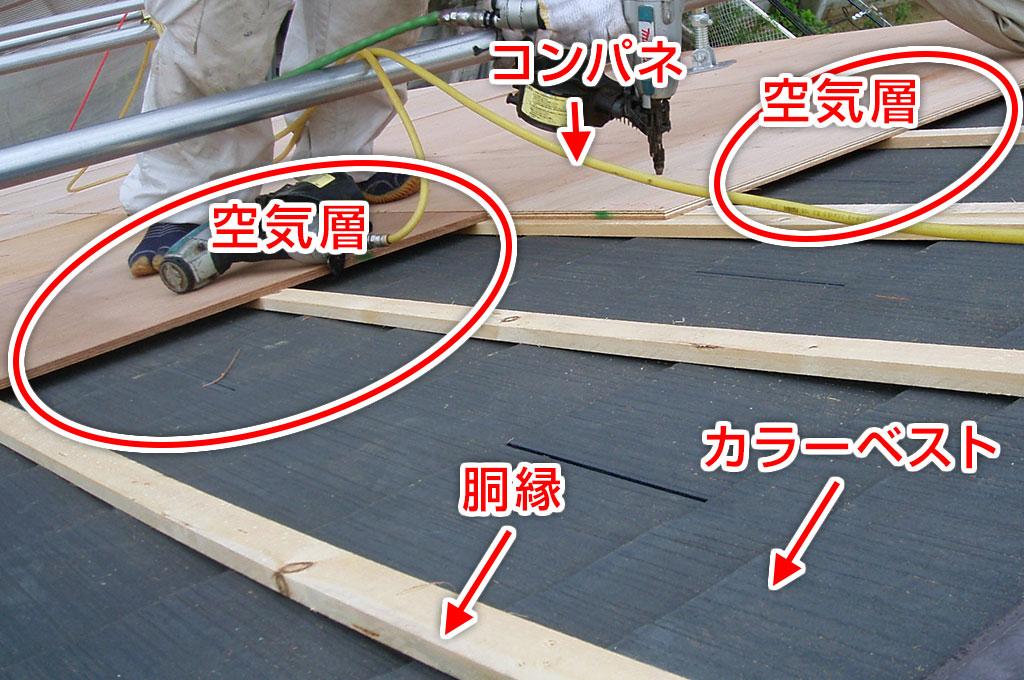 通気工法(カラーベストとコンパネの間に空気層が出来る)