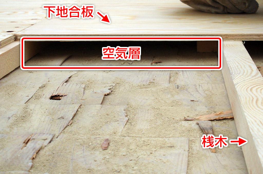 木工事:桟木の上に下地合板12mmを打っていきます。